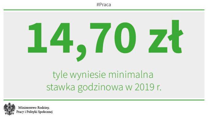 Dm0VhqxXsAAvZpk Płaca minimalna w 2019 roku