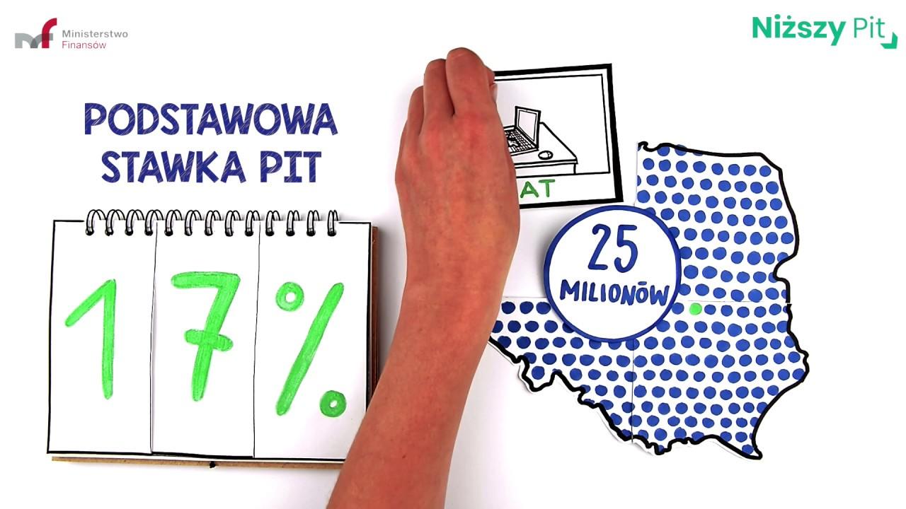 pit 171 Obniżenie podatku dochodowego do 17 % już od 1 października br.