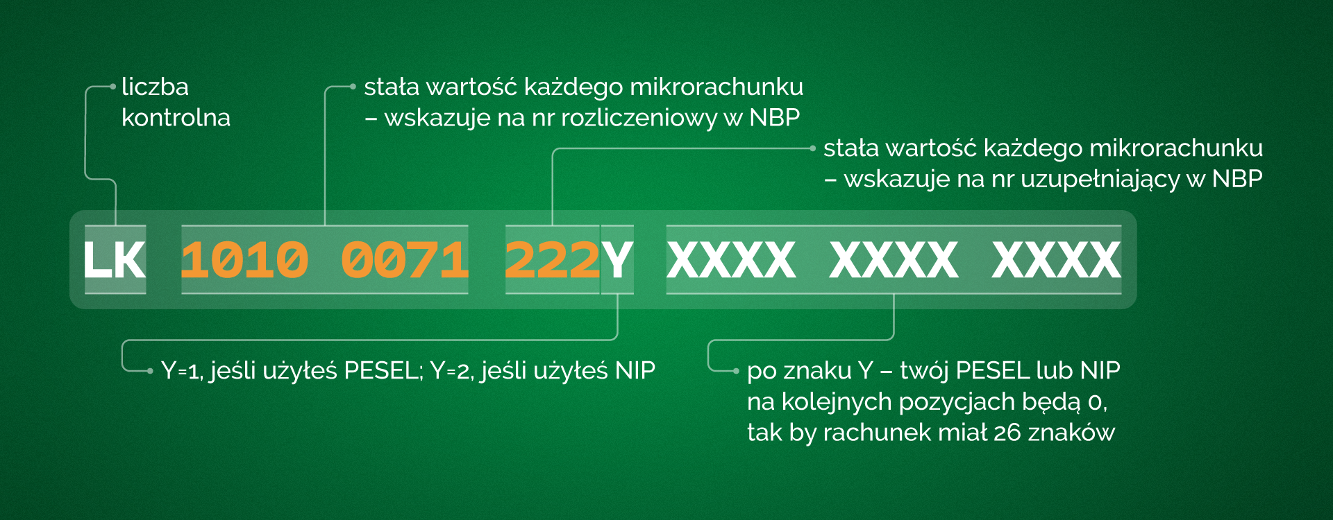 mp schemat z prezki Od 1 stycznia 2020 r. PIT, CIT i VAT na mikrorachunek podatkowy