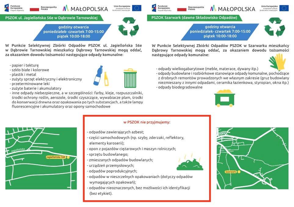 zajawka pszok Przebudowano Punkty Selektywnej Zbiórki Odpadów Komunalnych w Gminie Dąbrowa Tarnowska