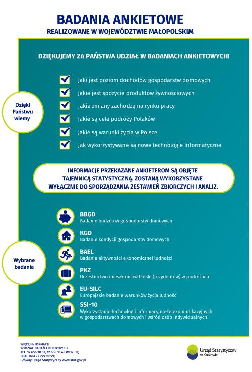 Załącznik 3  plakat badania ankietowe Informacja Urzędu Statystycznego w Krakowie dotycząca badań, które będą przeprowadzane w 2020 r.
