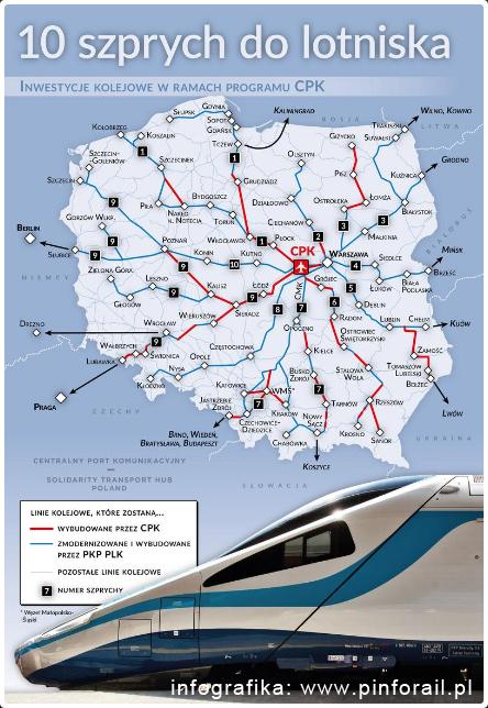 CPK www pinforail pl 1 Zgłoś uwagę w konsultacjach w formularzu Strategicznego Studium Lokalizacyjnego Centralnego Portu Komunikacyjnego na temat przywrócenia linii kolejowej przebiegającej przez Dąbrowę Tarnowska