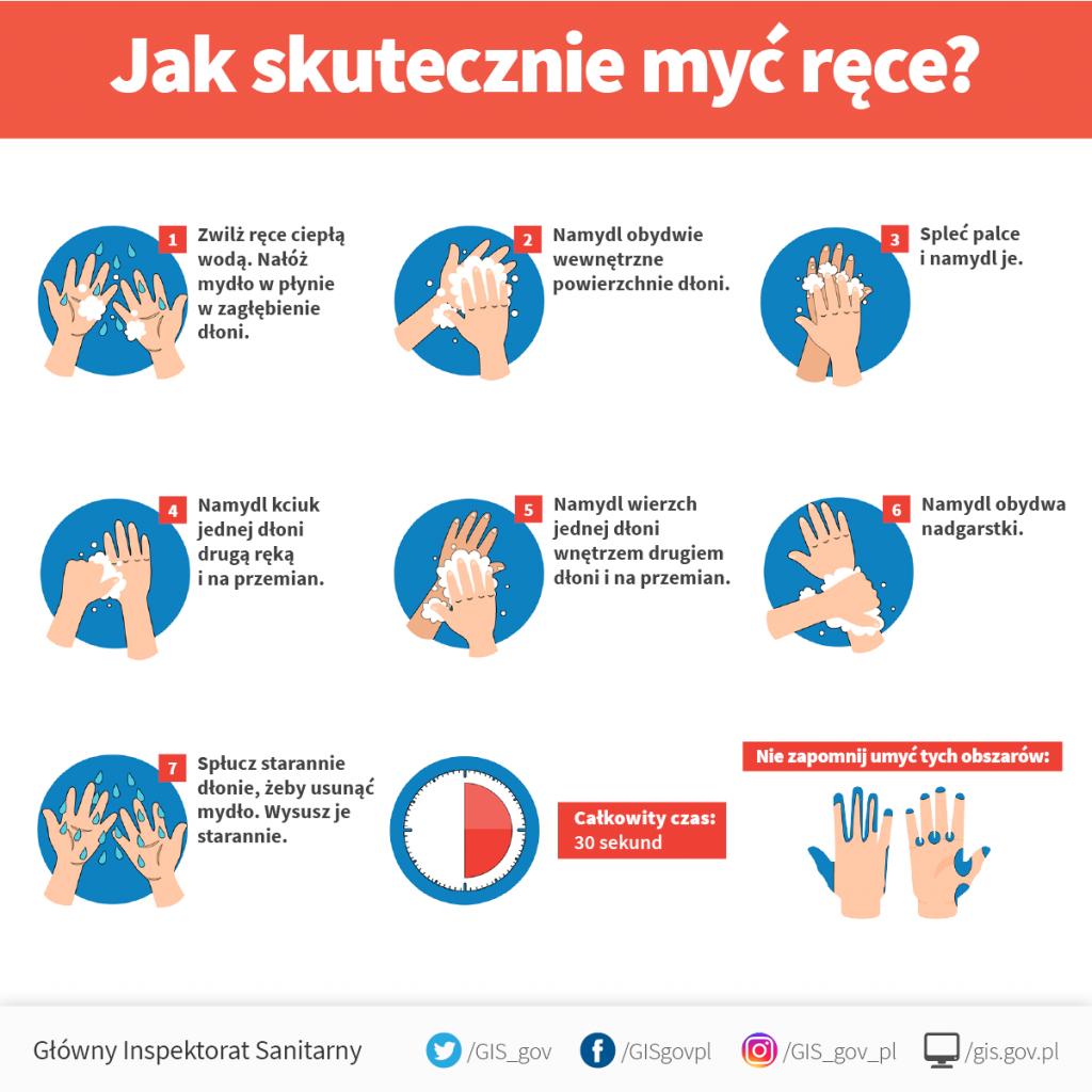 Jak skutecznie myć ręce <font color=r />Co musisz wiedzieć o koronawirusie SARS Cov 2<br>oraz<br>Informacje Głównego Inspektora Sanitarnego dla osób powracających z północnych Włoch, Chin, Korei Południowej, Iranu, Japonii, Tajlandii, Wietnamu, Singapuru i Tajwanu