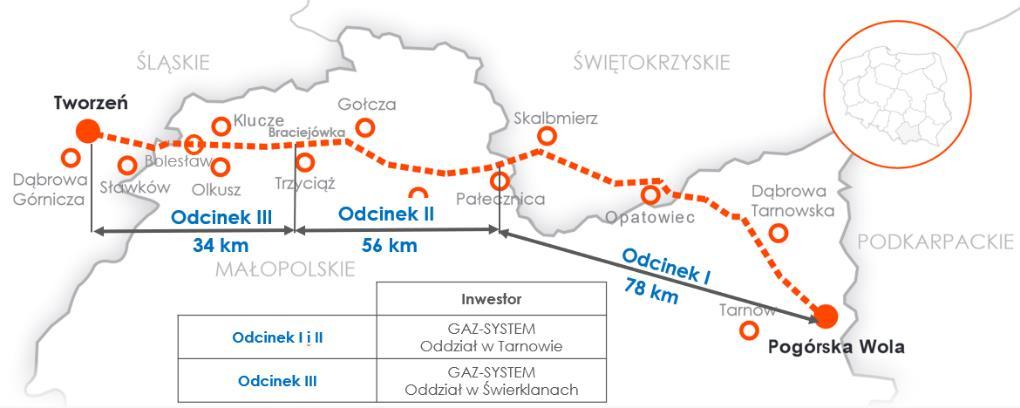 Przebieg gazociągu PW T Budowa strategicznego gazociągu przesyłowego GAZ SYSTEM na terenie gminy Dąbrowa Tarnowska