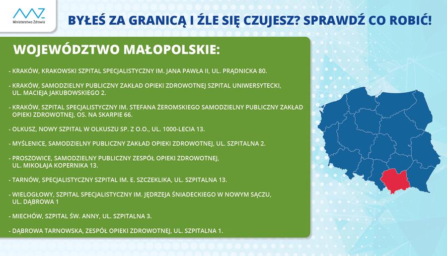 malopolskie_COVID-19