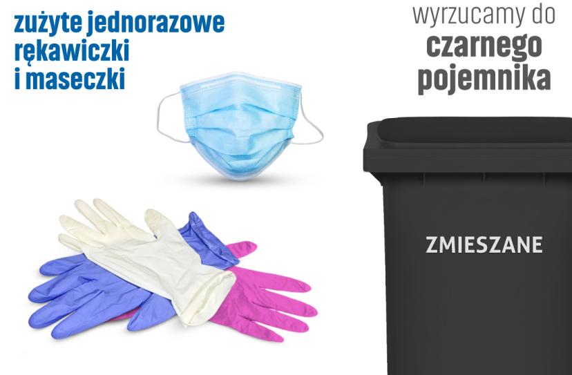 Maseczki  śmieci Informacja do osób korzystających z maseczek ochronnych, rękawiczek oraz innych środków ochrony osobistej w czasie pandemii