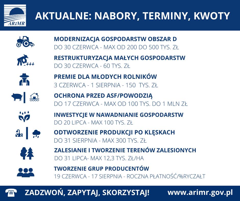 Wniosek o dopłaty wyślij internetem eWniosek już od 15 marca Zgłoszenie zwierząt zrób przez internet portal IRZPLus42 W ARiMR dla rolników od kilkunastu tysięcy do nawet miliona złotych