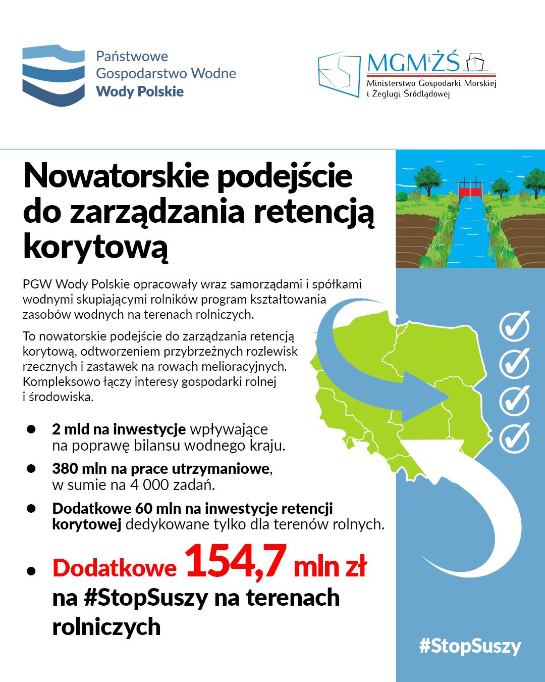 Nowatorskie podejscie2 Czyszczenie koryt rzek na terenie gminy i plany rozwoju retencji