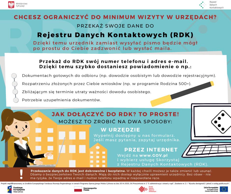RDK WWW 940x788px Rejestr Danych Kontaktowych (RDK)