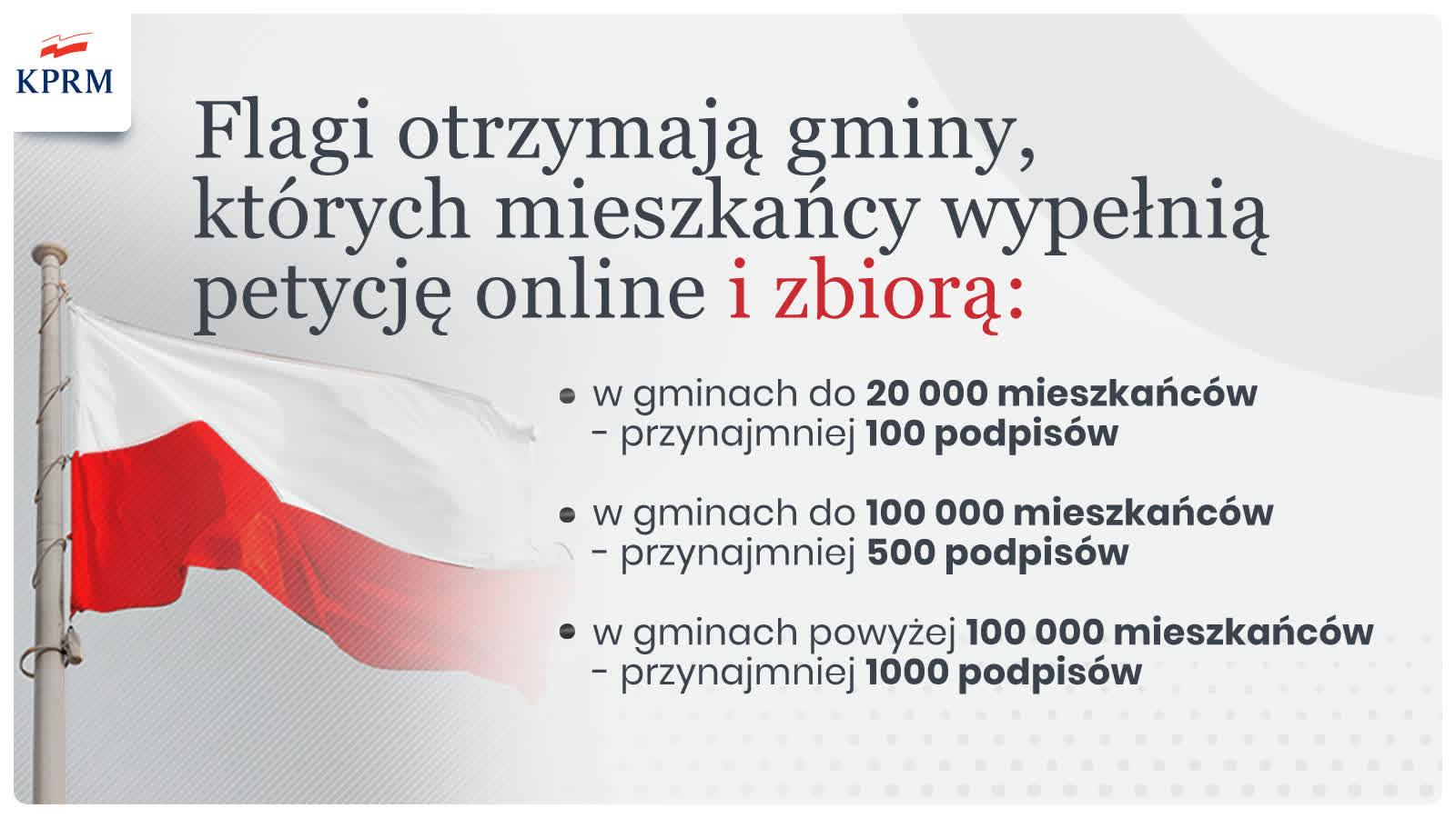 """Pod Biało Czerwoną 2020 2 Ruszył program """"Pod biało czerwoną""""   weźmy udział i zagłosujmy razem"""