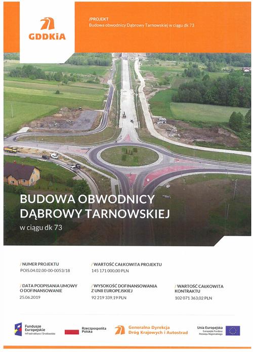 Budowa Obwodnicy Dąbrowy Tarnowskiej 2020 Obwodnica Dąbrowy Tarnowskiej otwarta dla kierowców