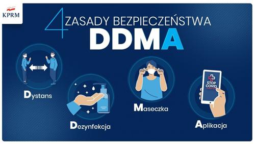 4zasady bezpieczenstwa 2020 <cent />DDMA   4 zasady bezpieczeństwa</center>