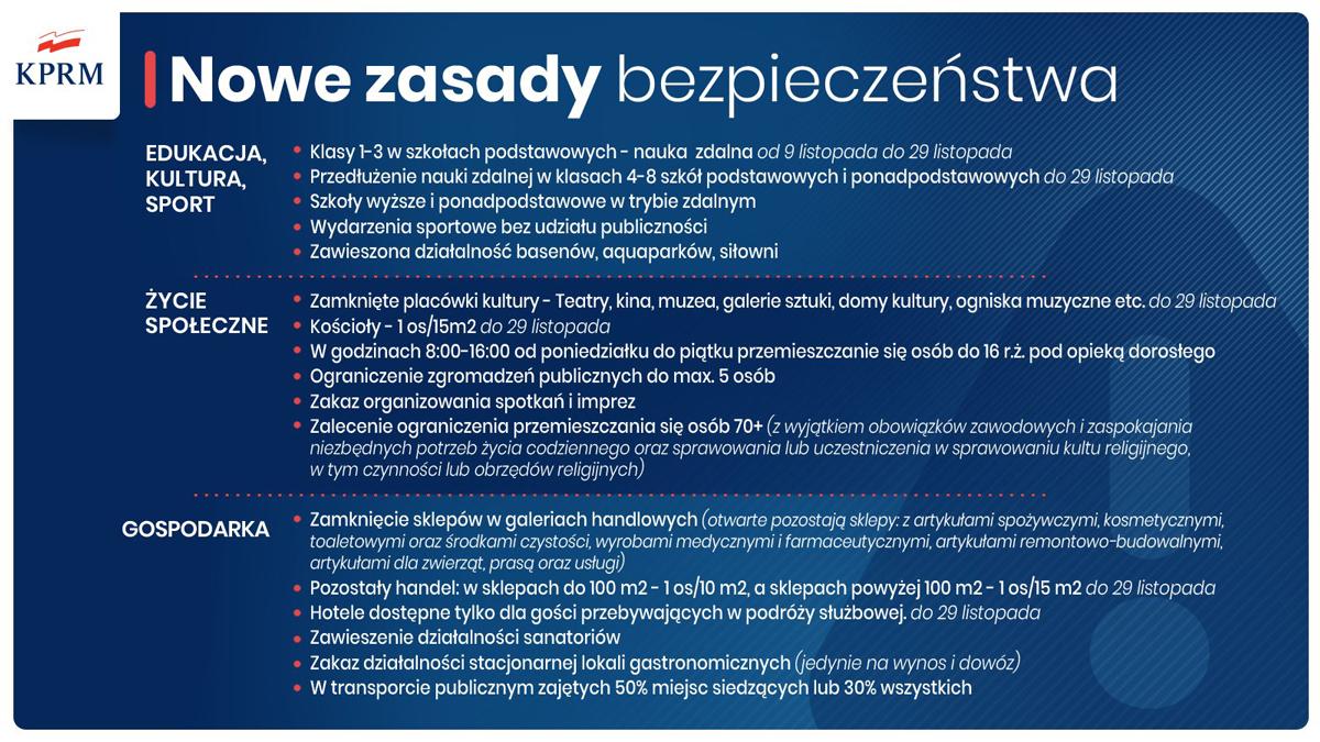 Nowe zasady bazp CoV2 4 11 2020 2 <font color=r />Nowe kroki w walce z koronawirusem – ostatni etap przed narodową kwarantanną</font>