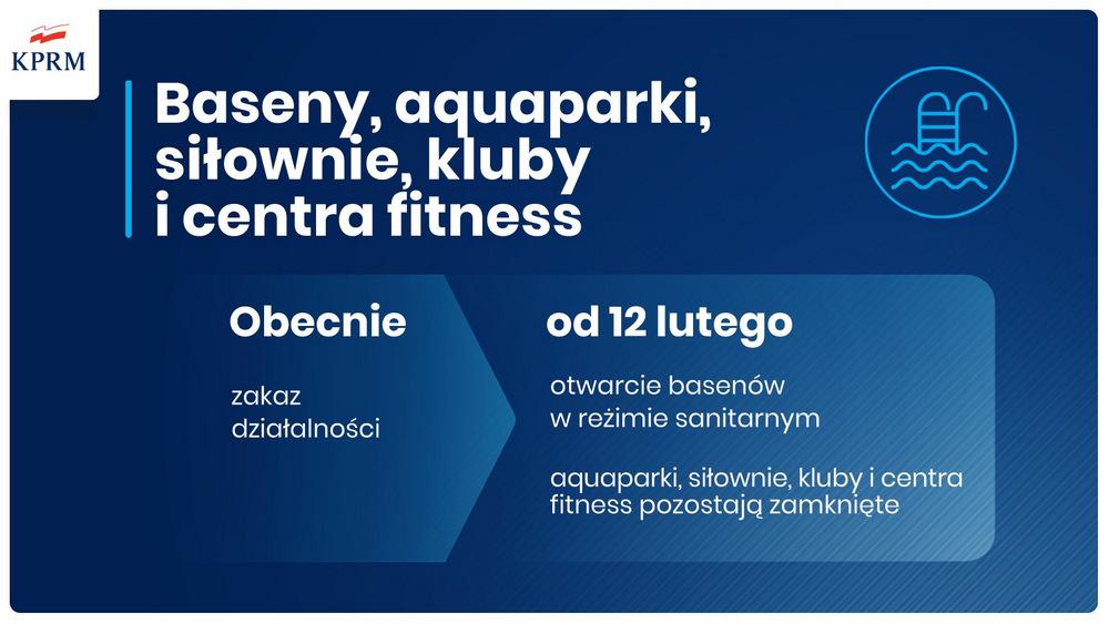 2 20210205 114758 Od 12 lutego nowe zasady bezpieczeństwa   hotele, kina, baseny otwarte!