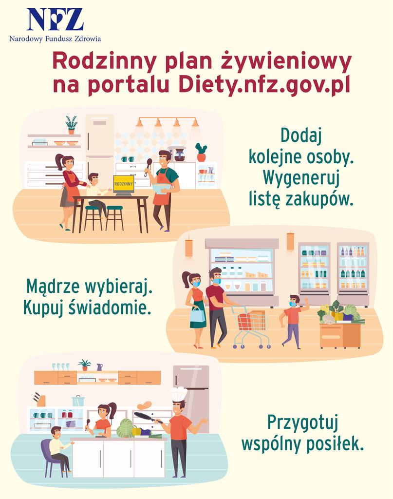 Rodzinny plan żywieniowy plakat Bezpłatny Rodzinny Plan Żywieniowy