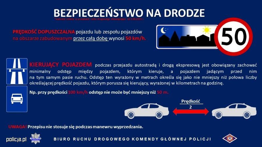 1 364826 Bezpieczeństwo na drodze   wybrane zmiany w przepisach ruchu drogowego od 1.06.2021 r.