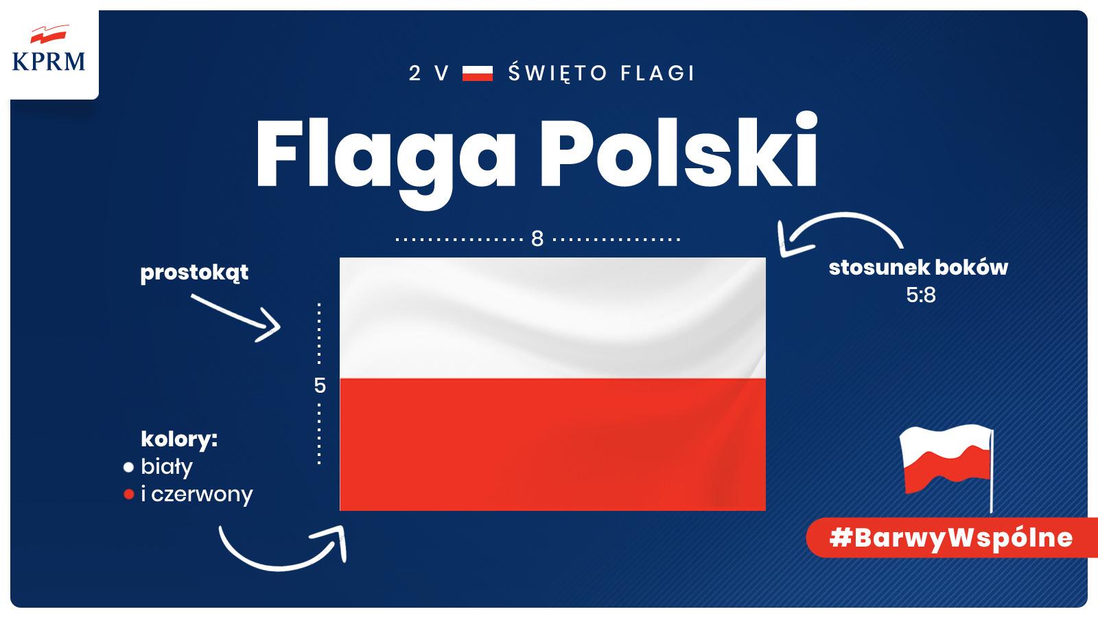 20210501 194829 2 Maja Dniem Flagi Rzeczypospolitej Polskiej – Bądźmy z niej dumni!